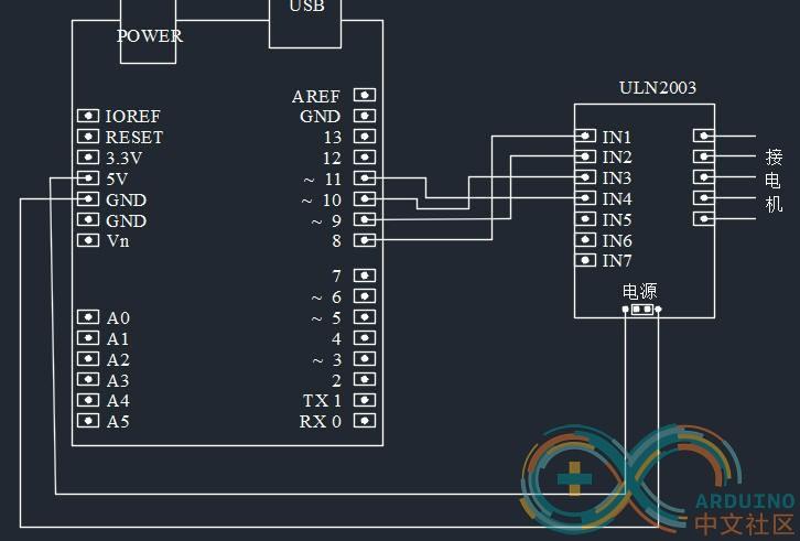 arduino控制步进电机,怎么只向一个方向转?